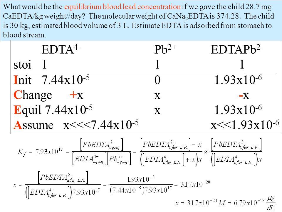 Assume x<<<7.44x10-5 x<<1.93x10-6