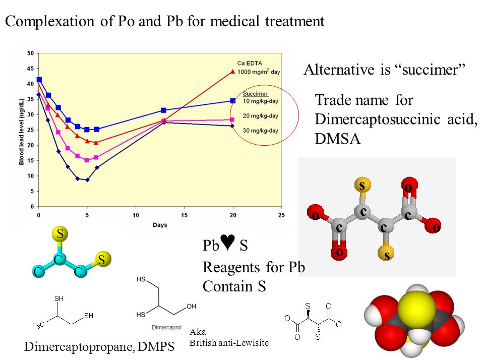 Complexation of Po and Pb for medical treatment