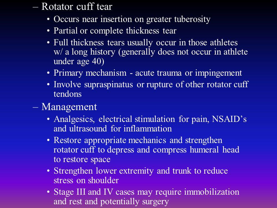Rotator cuff tear Management