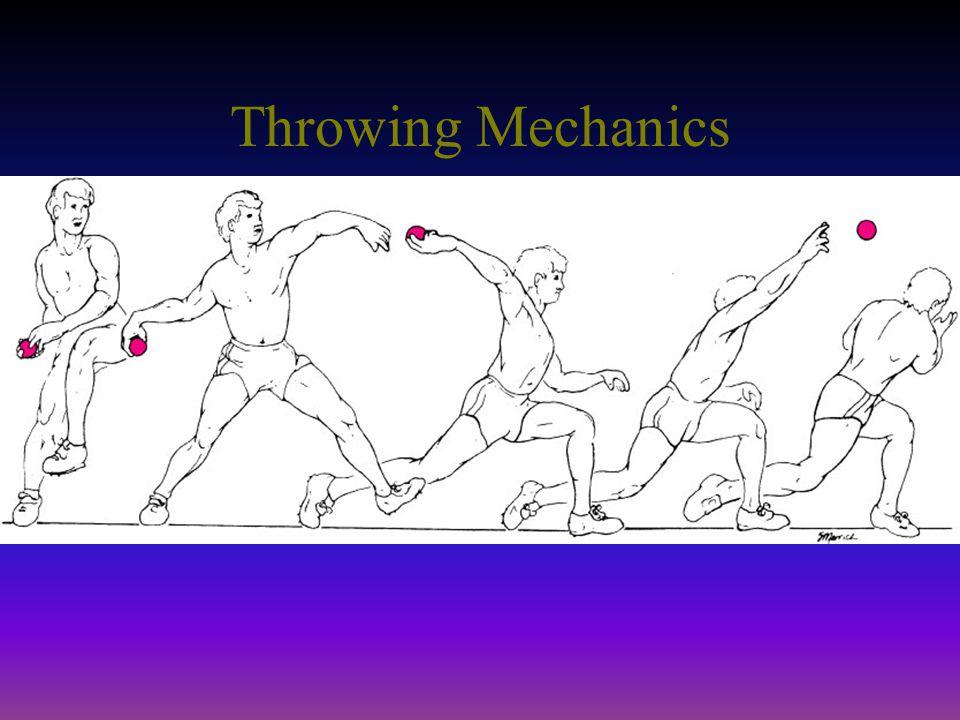 Throwing Mechanics