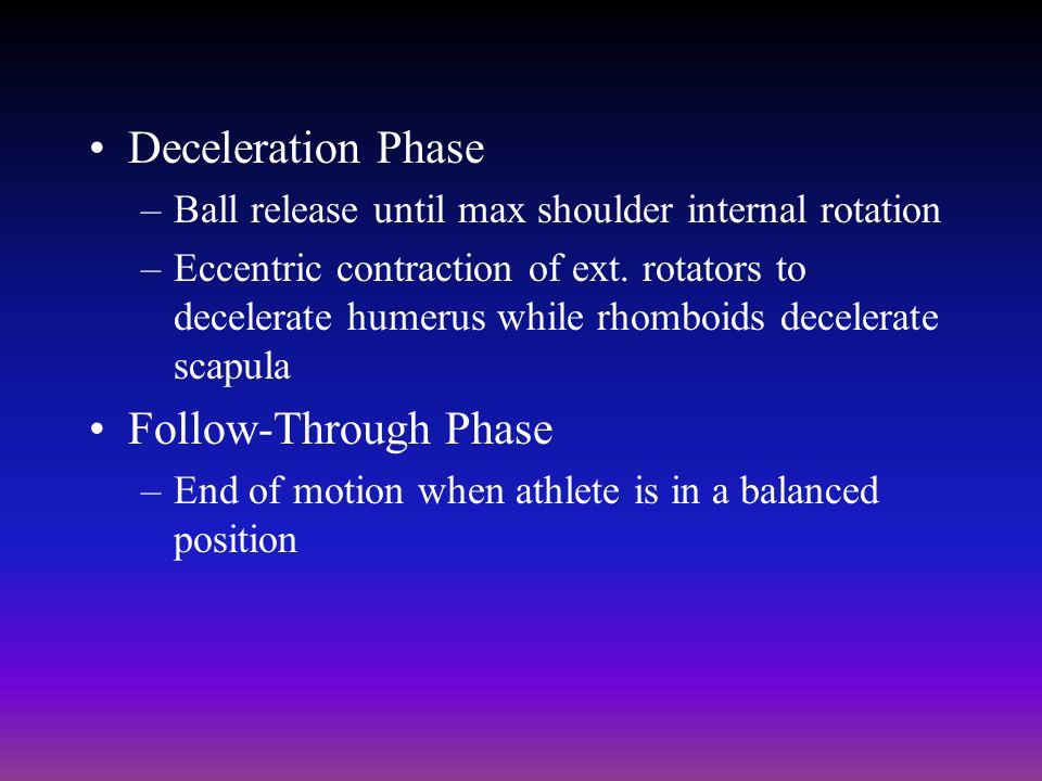 Deceleration Phase Follow-Through Phase