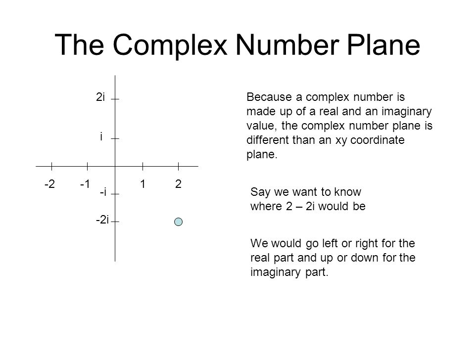 The Complex Number Plane