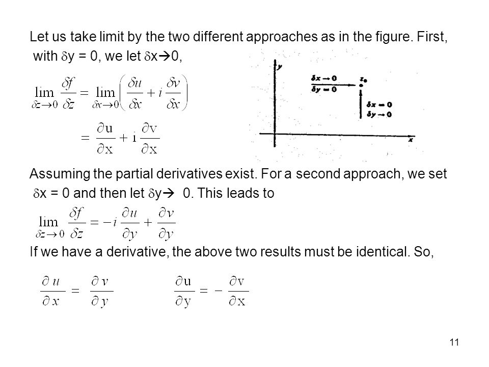 Assuming the partial derivatives exist. For a second approach, we set