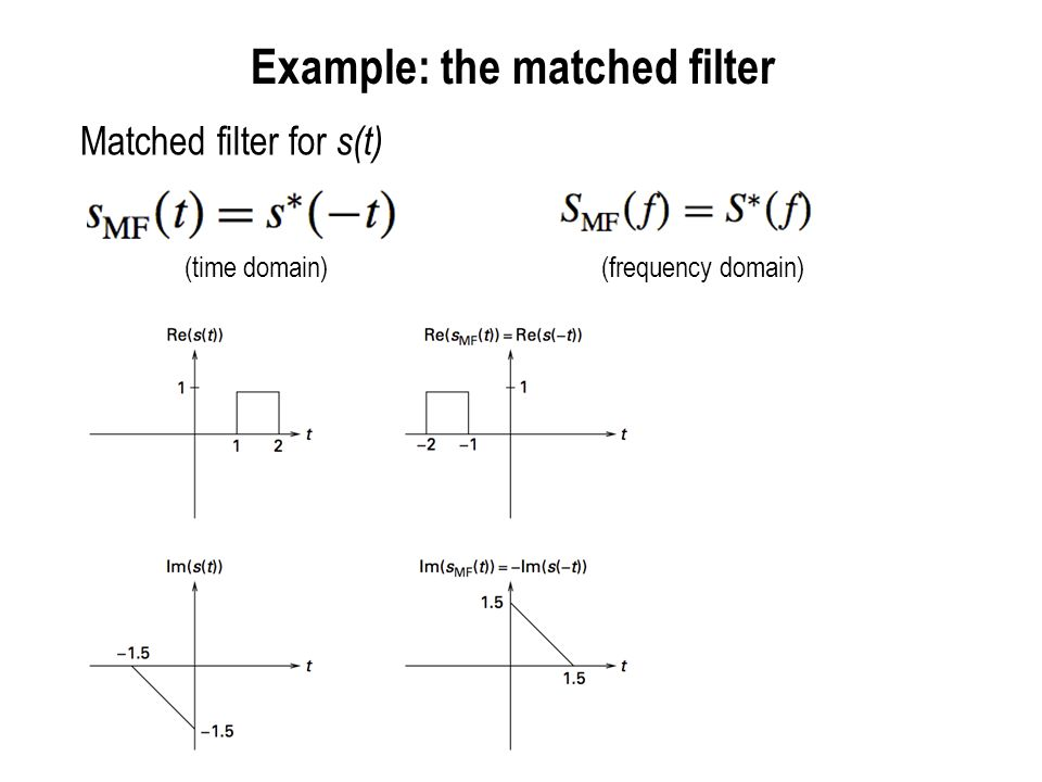 Example: the matched filter