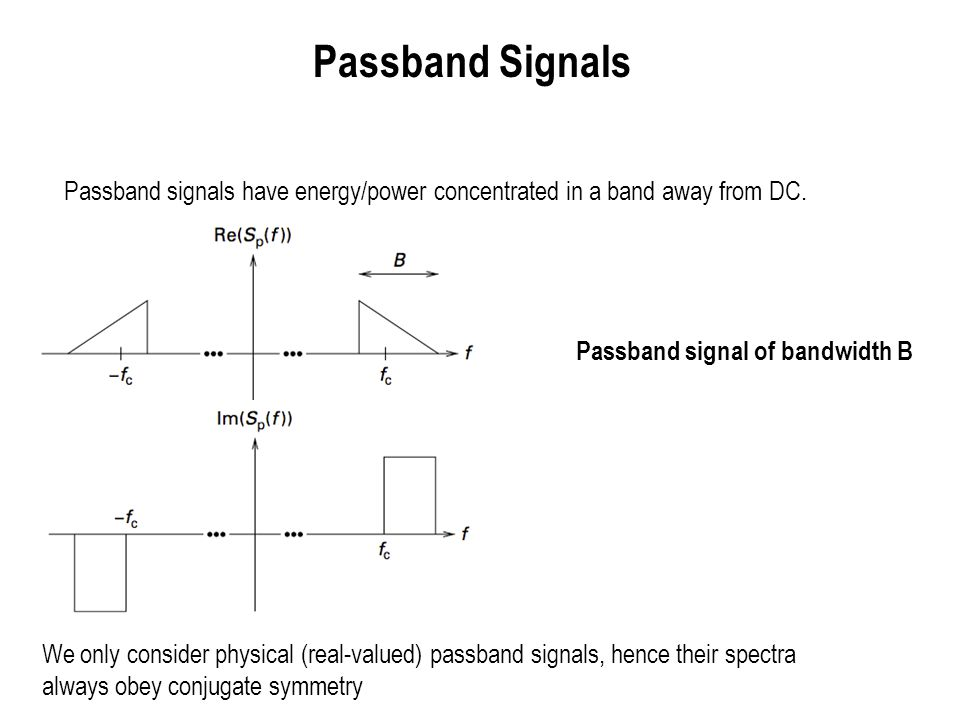 Passband Signals Passband signals have energy/power concentrated in a band away from DC. Passband signal of bandwidth B.