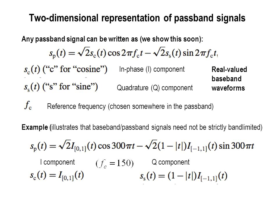 Two-dimensional representation of passband signals