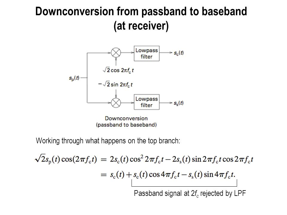 Downconversion from passband to baseband (at receiver)