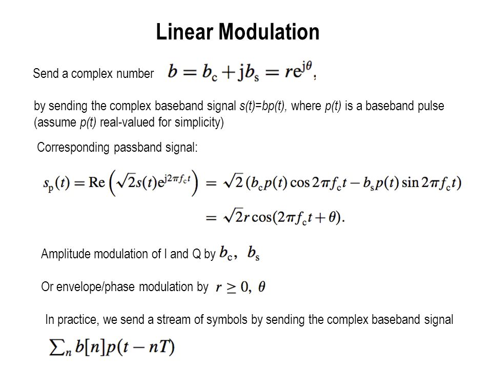Linear Modulation Send a complex number