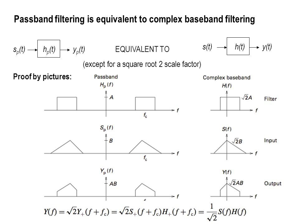 Passband filtering is equivalent to complex baseband filtering