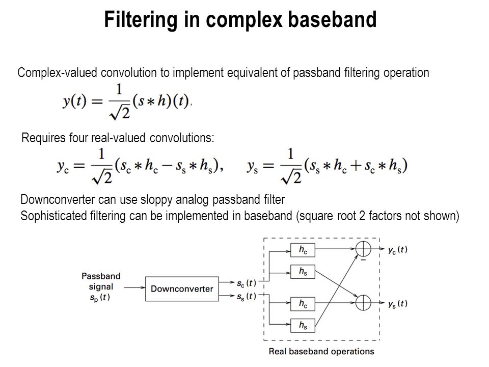 Filtering in complex baseband