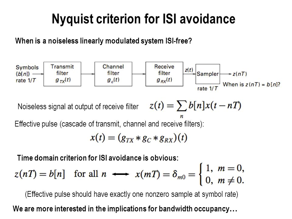 Nyquist criterion for ISI avoidance
