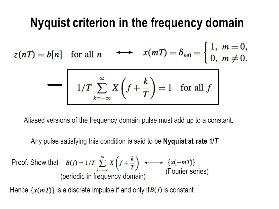 Nyquist criterion in the frequency domain