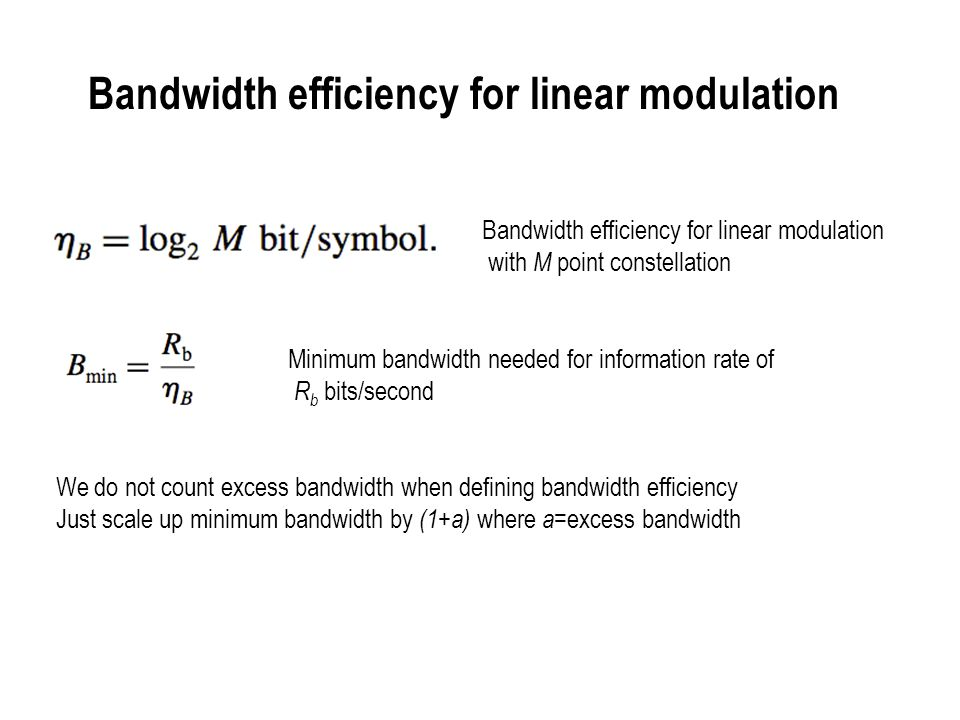 Bandwidth efficiency for linear modulation