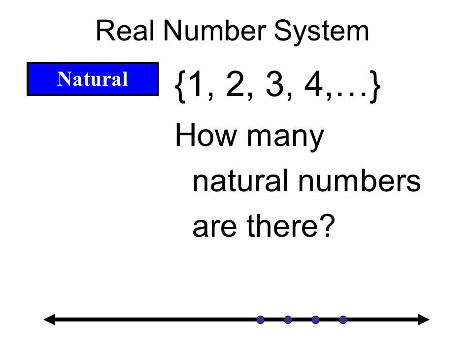 {1, 2, 3, 4,…} How many natural numbers are there Real Number System