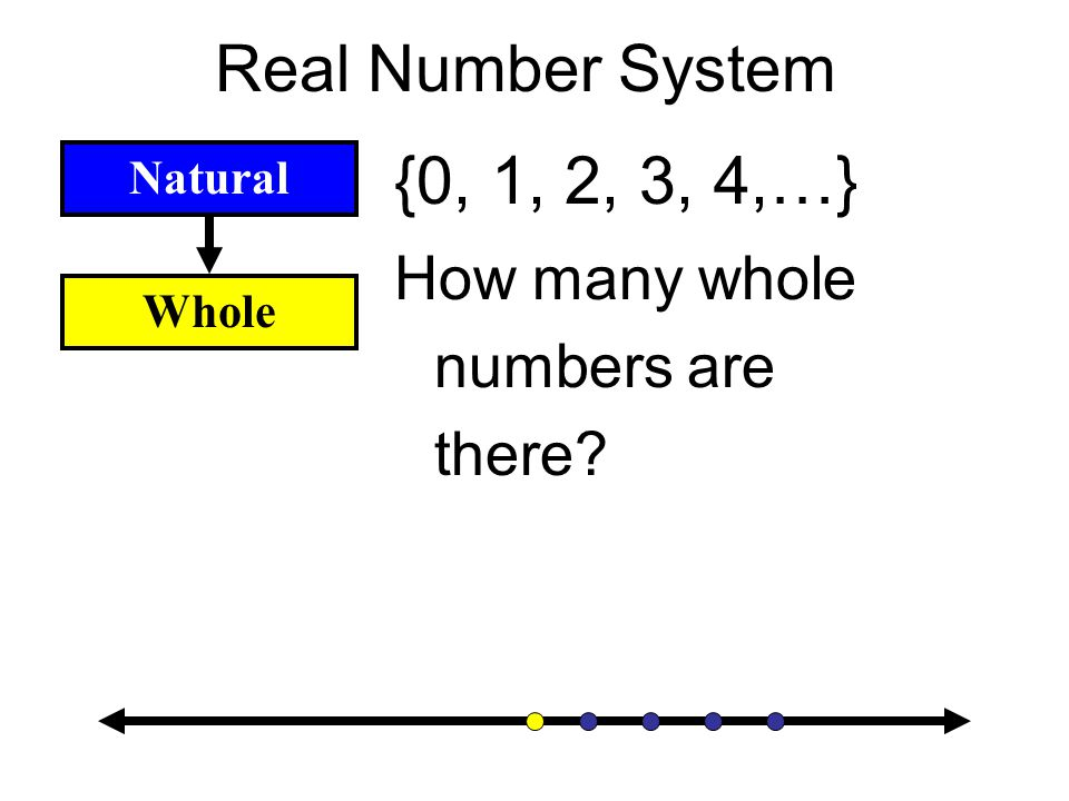 {0, 1, 2, 3, 4,…} Real Number System How many whole numbers are there