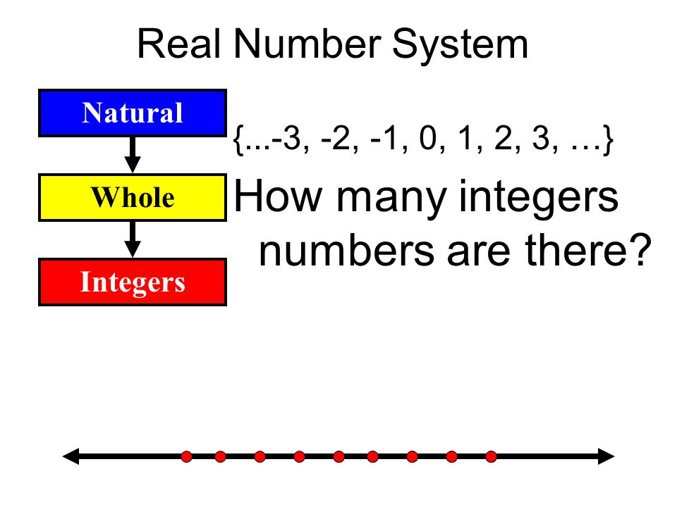 How many integers numbers are there
