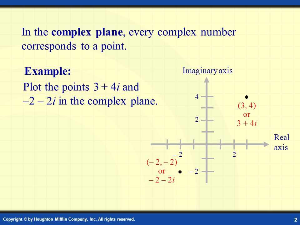 Definition: Complex Plane