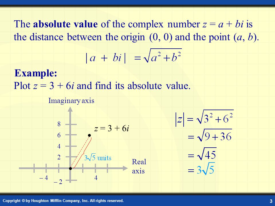 Definition: Absolute Value