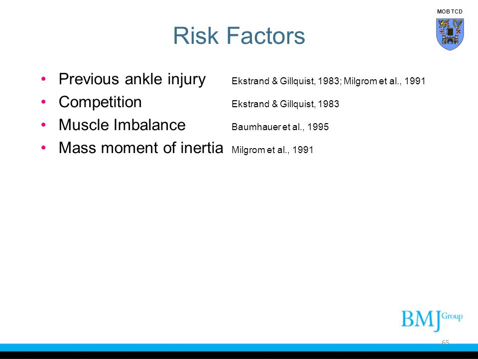 MOB TCD Risk Factors. Previous ankle injury Ekstrand & Gillquist, 1983; Milgrom et al., 1991. Competition Ekstrand & Gillquist, 1983.