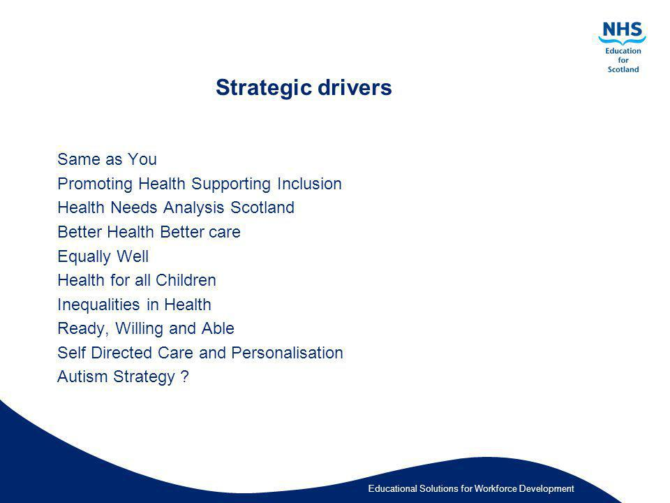 Strategic drivers Same as You Promoting Health Supporting Inclusion