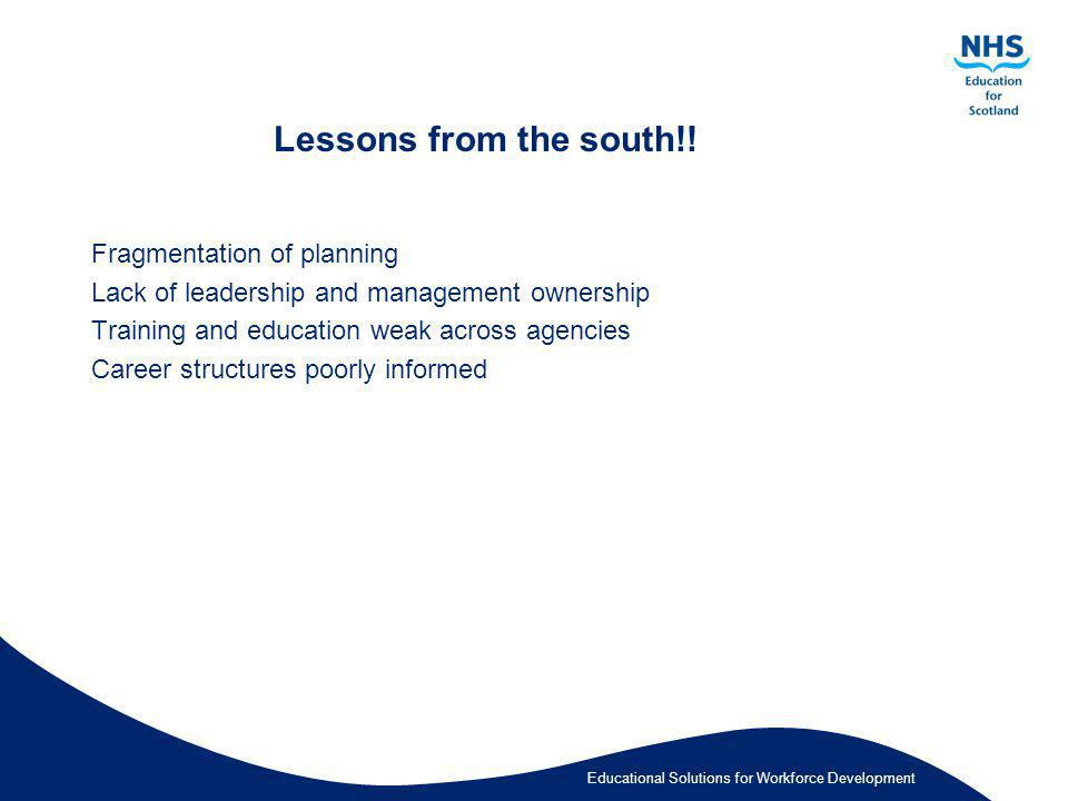 Lessons from the south!! Fragmentation of planning
