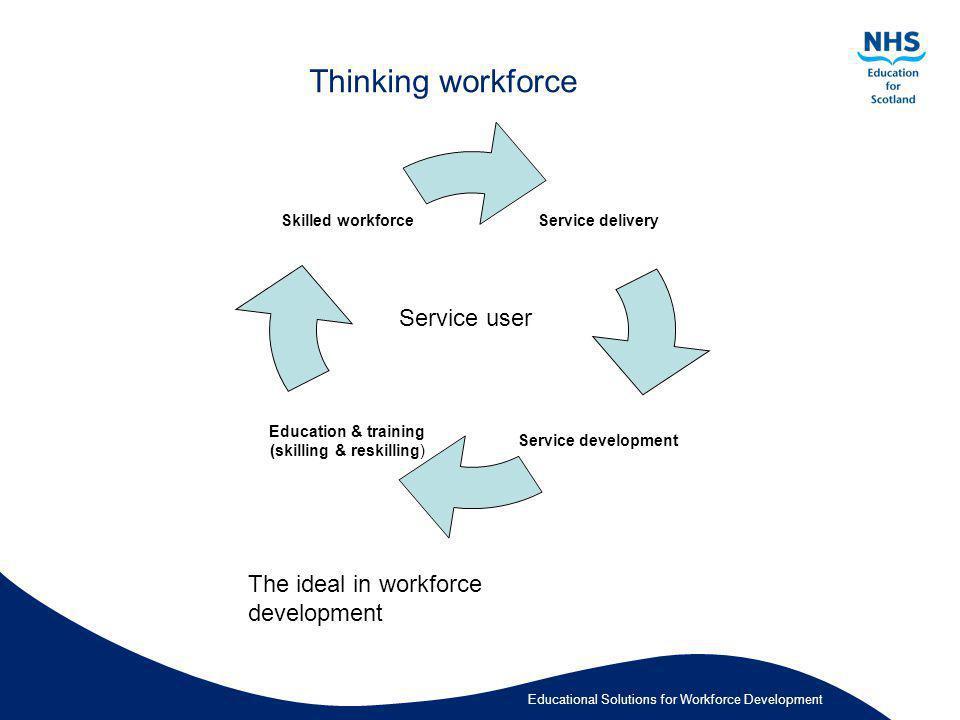Thinking workforce Service user The ideal in workforce development