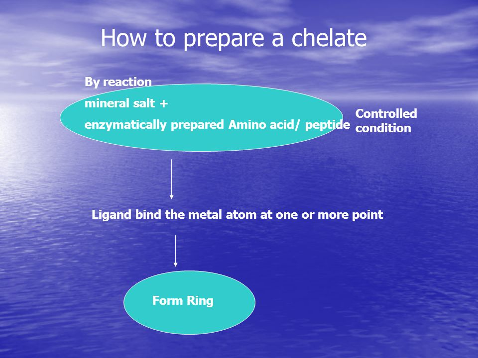 How to prepare a chelate