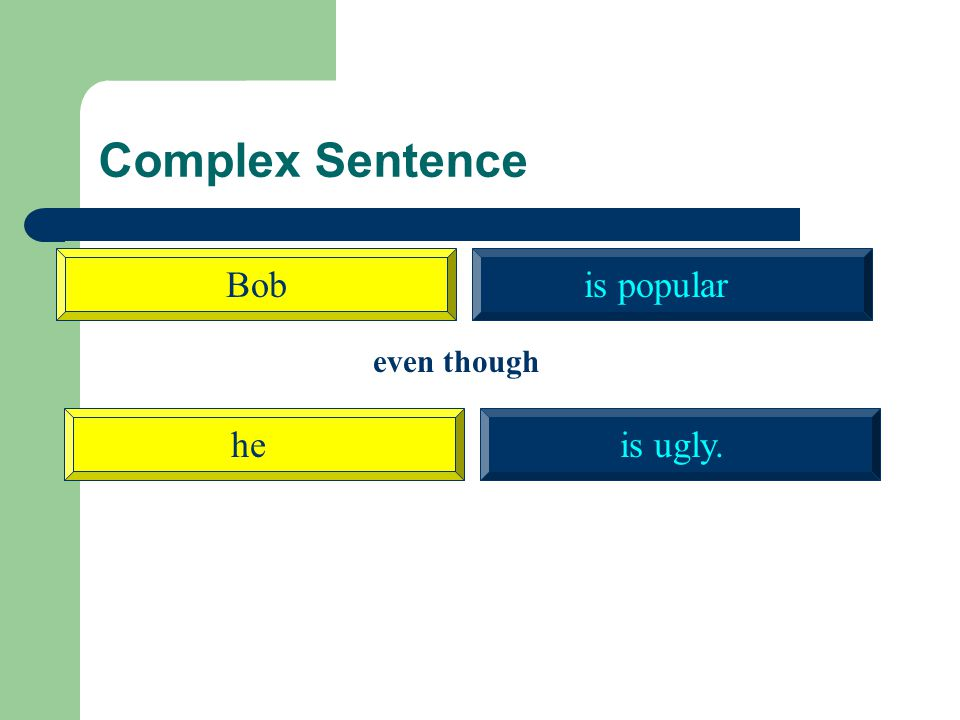 Complex Sentence Bob is popular even though he is ugly.