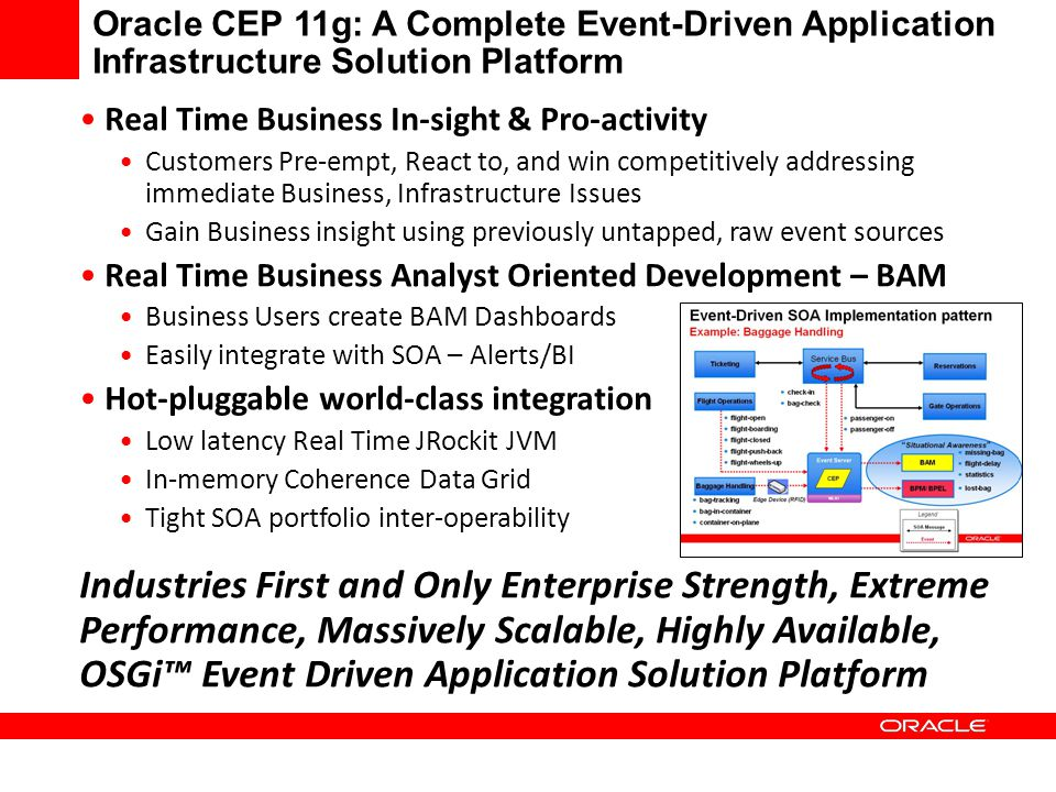 Oracle CEP 11g: A Complete Event-Driven Application Infrastructure Solution Platform