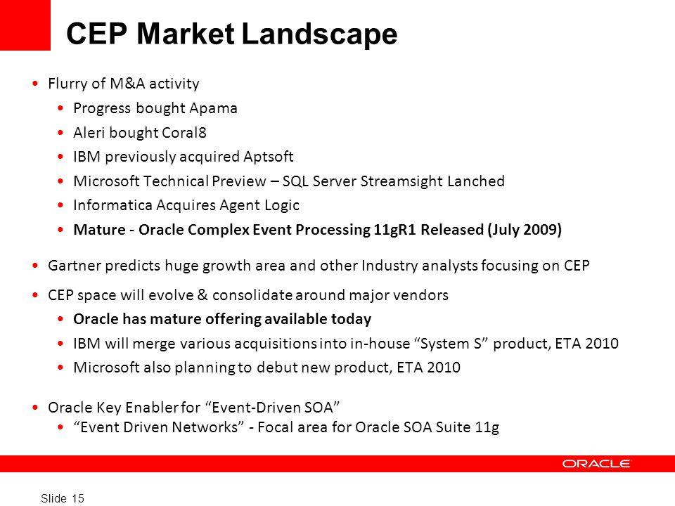 CEP Market Landscape Flurry of M&A activity Progress bought Apama