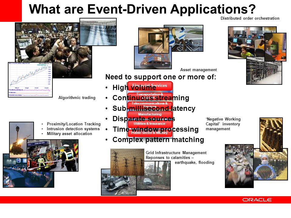 What are Event-Driven Applications