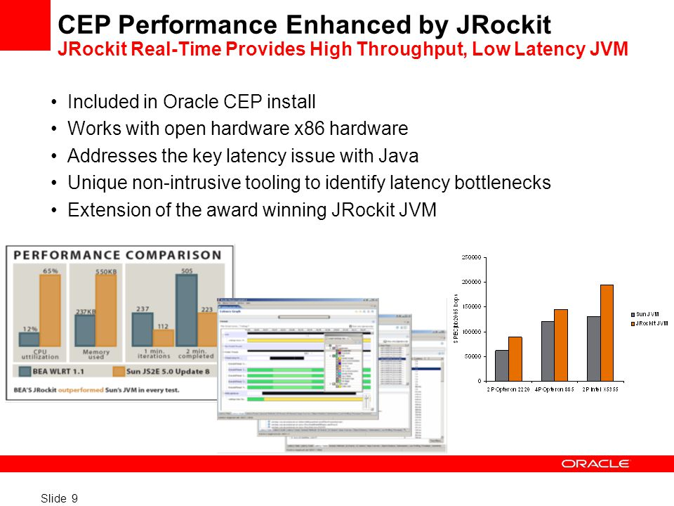 CEP Performance Enhanced by JRockit