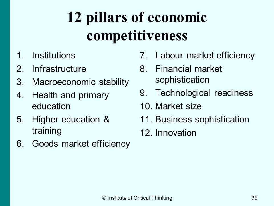 12 pillars of economic competitiveness