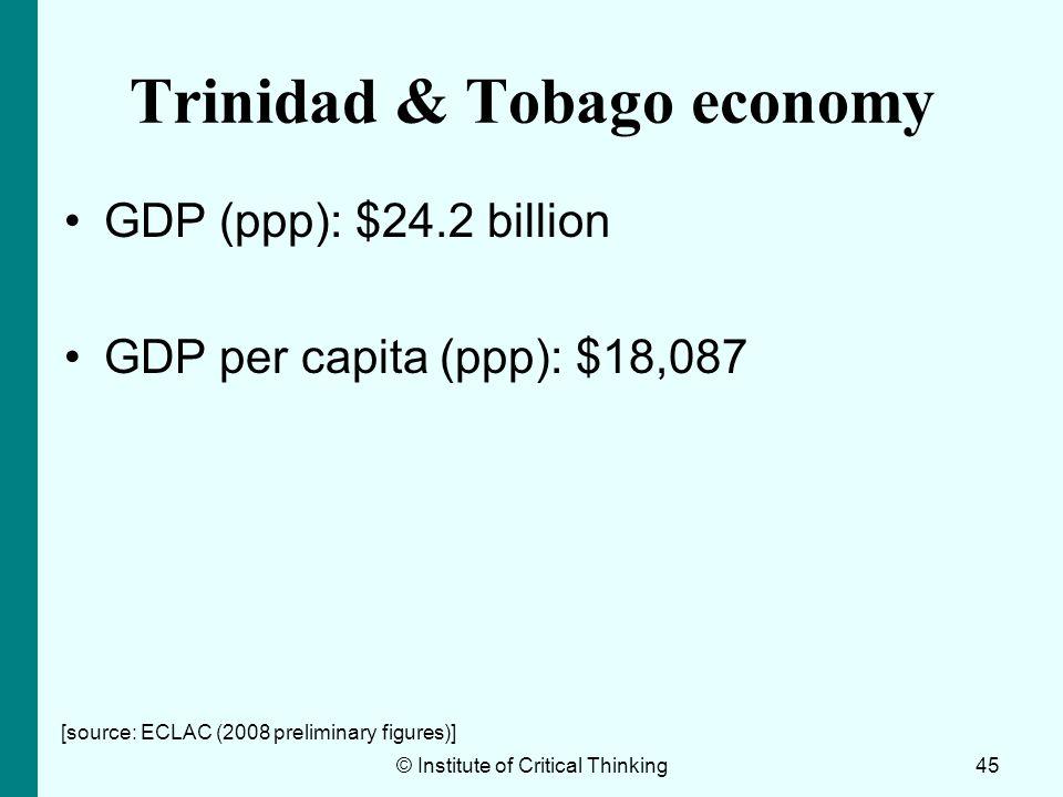 Trinidad & Tobago economy