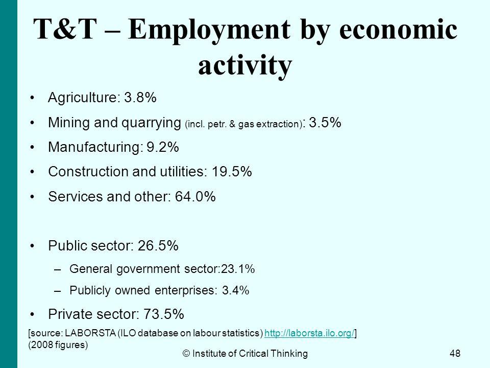 T&T – Employment by economic activity