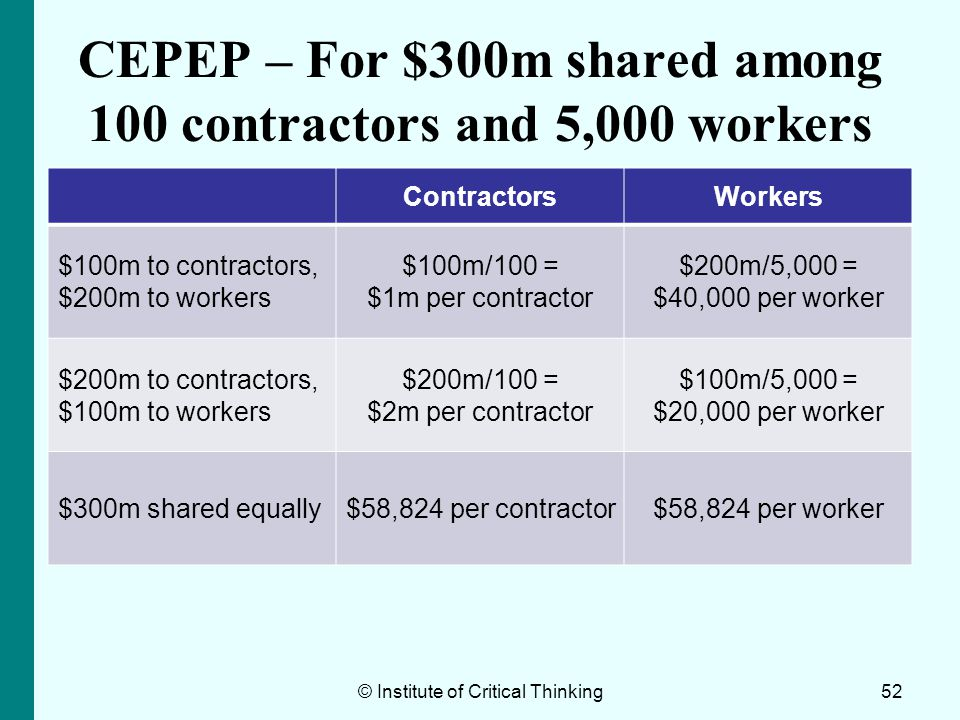 CEPEP – For $300m shared among 100 contractors and 5,000 workers