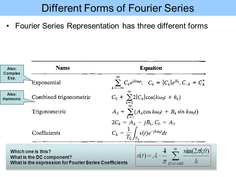 Different Forms of Fourier Series