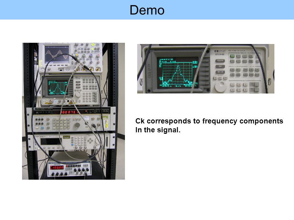 Demo Ck corresponds to frequency components In the signal.