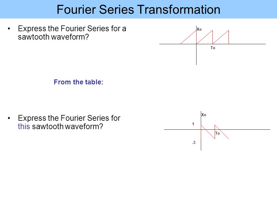 Fourier Series Transformation