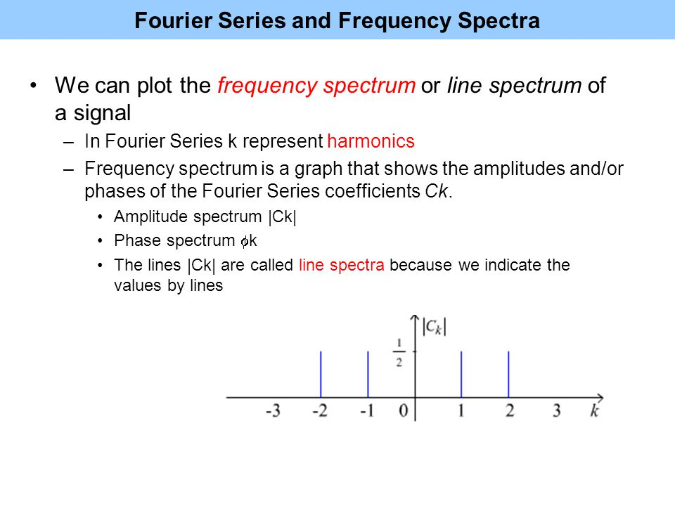 Fourier Series and Frequency Spectra