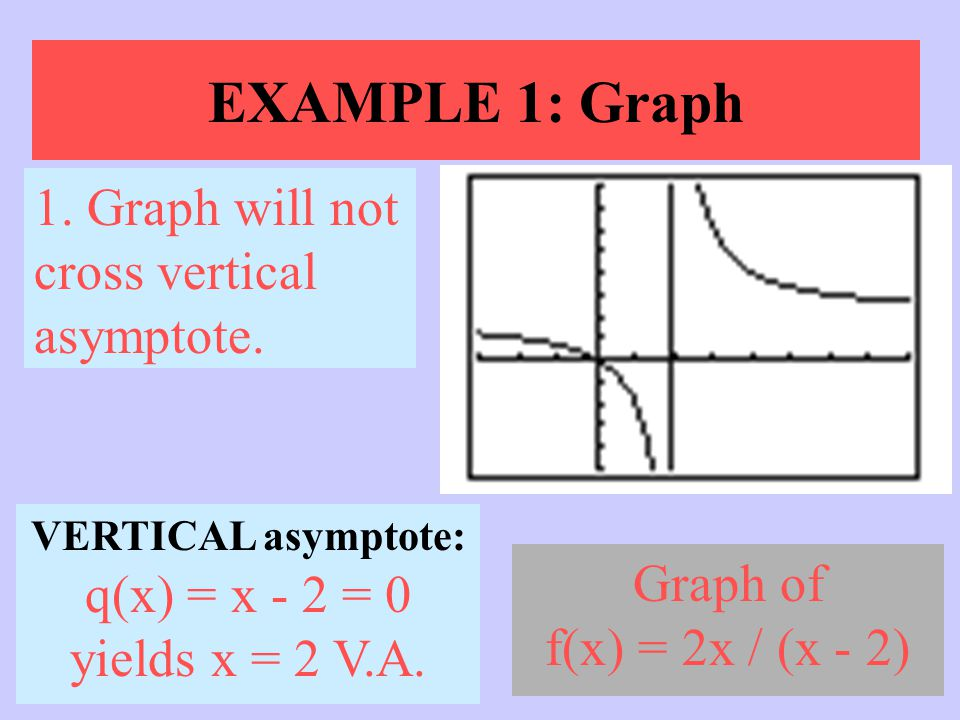 1. Graph will not cross vertical asymptote.