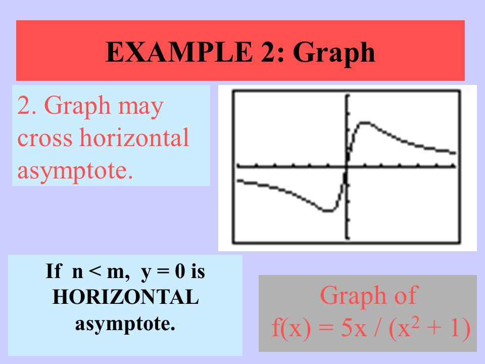 2. Graph may cross horizontal asymptote.