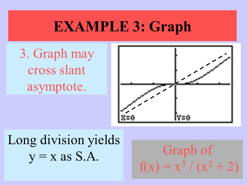 3. Graph may cross slant asymptote.