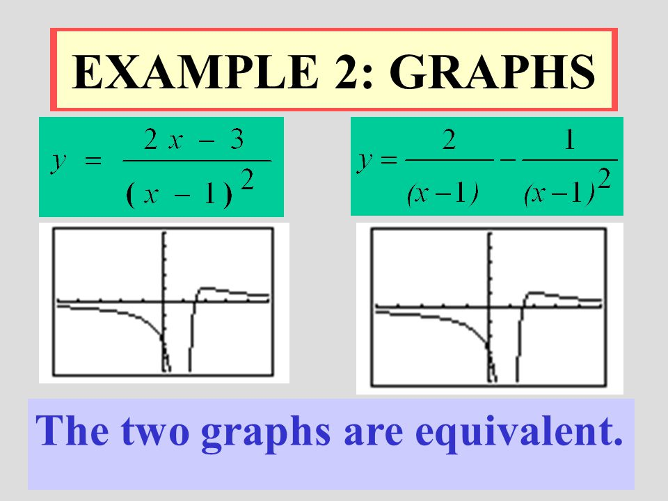 EXAMPLE 2: GRAPHS The two graphs are equivalent.