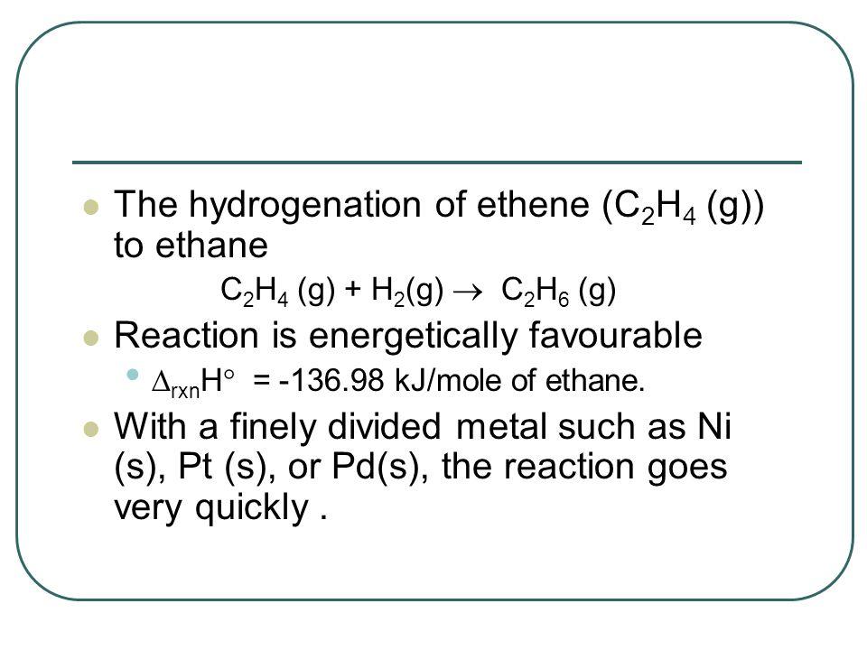 The hydrogenation of ethene (C2H4 (g)) to ethane