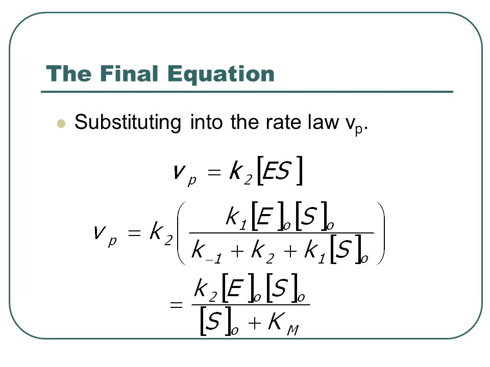 The Final Equation Substituting into the rate law vp.