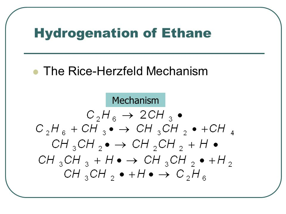 Hydrogenation of Ethane