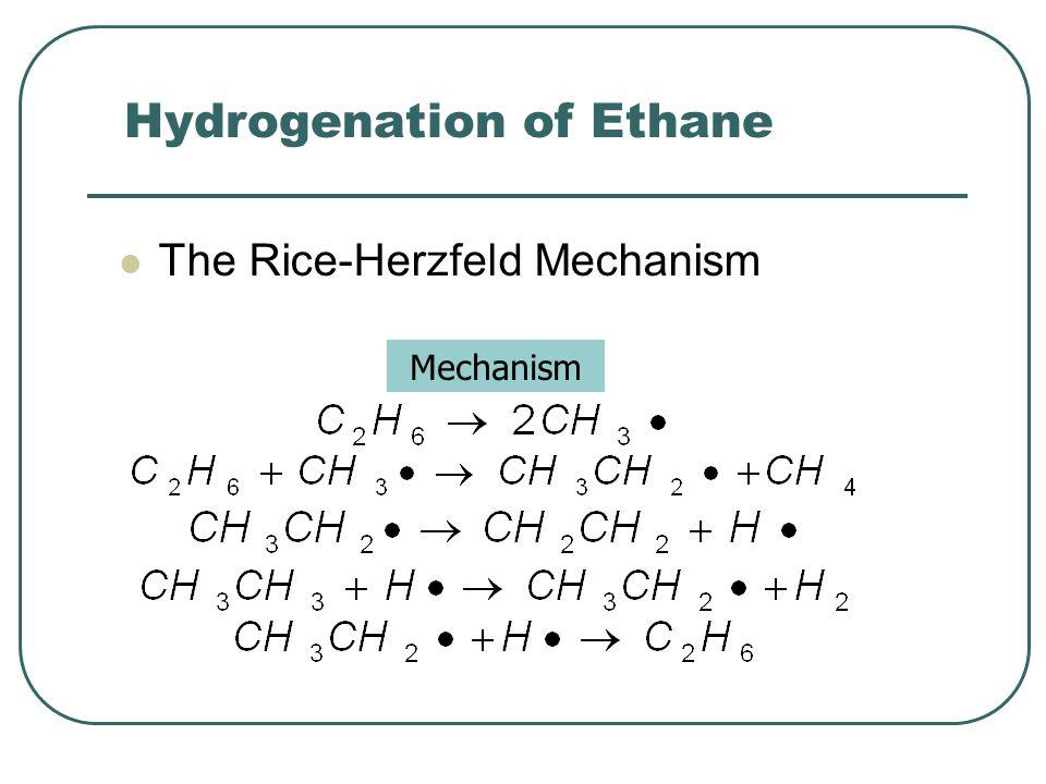 Hydrogenation of Ethane
