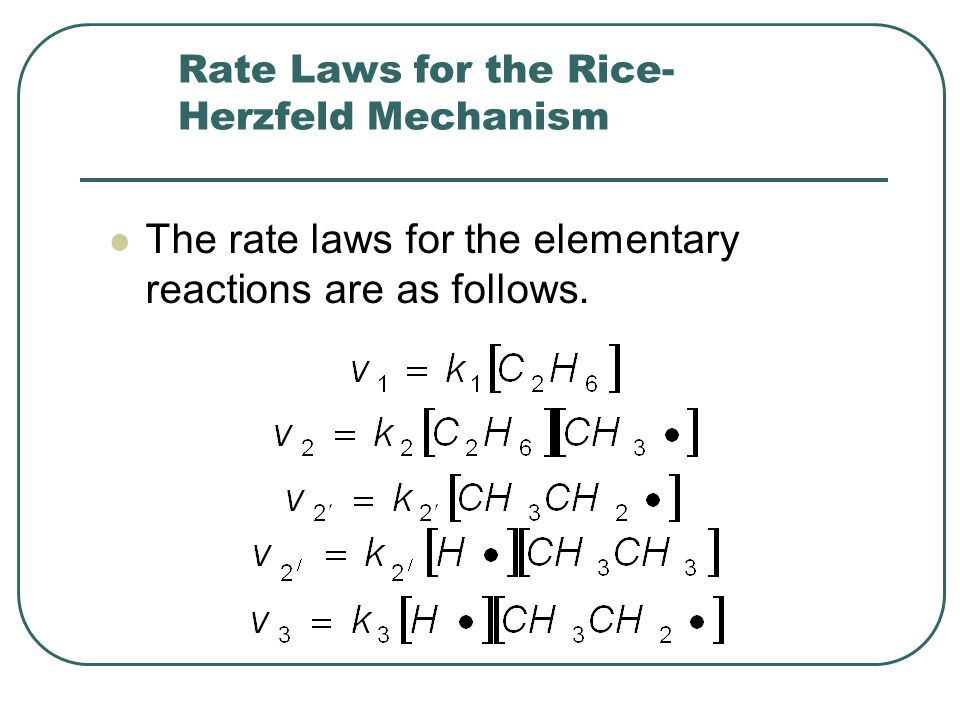 Rate Laws for the Rice-Herzfeld Mechanism
