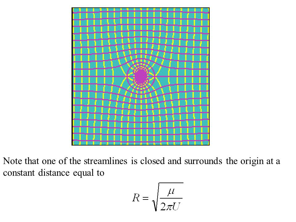 Note that one of the streamlines is closed and surrounds the origin at a constant distance equal to
